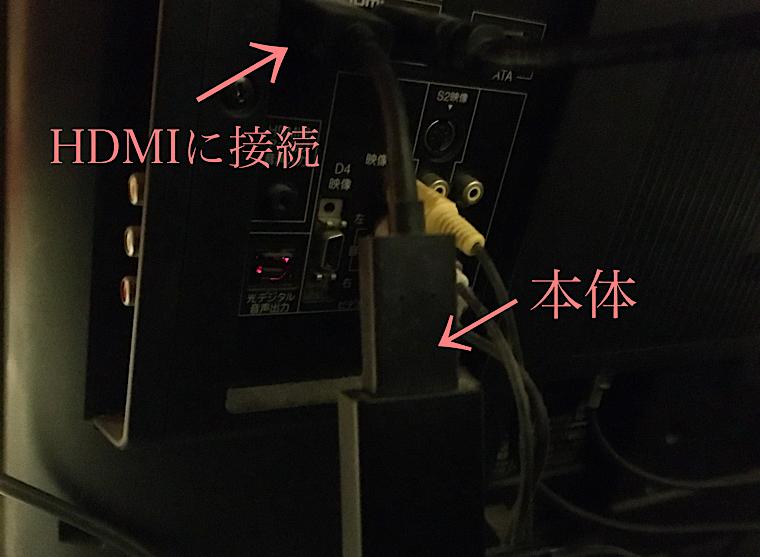 ステップ②:ファイアーTVスティックをHDMI端子にさした画像